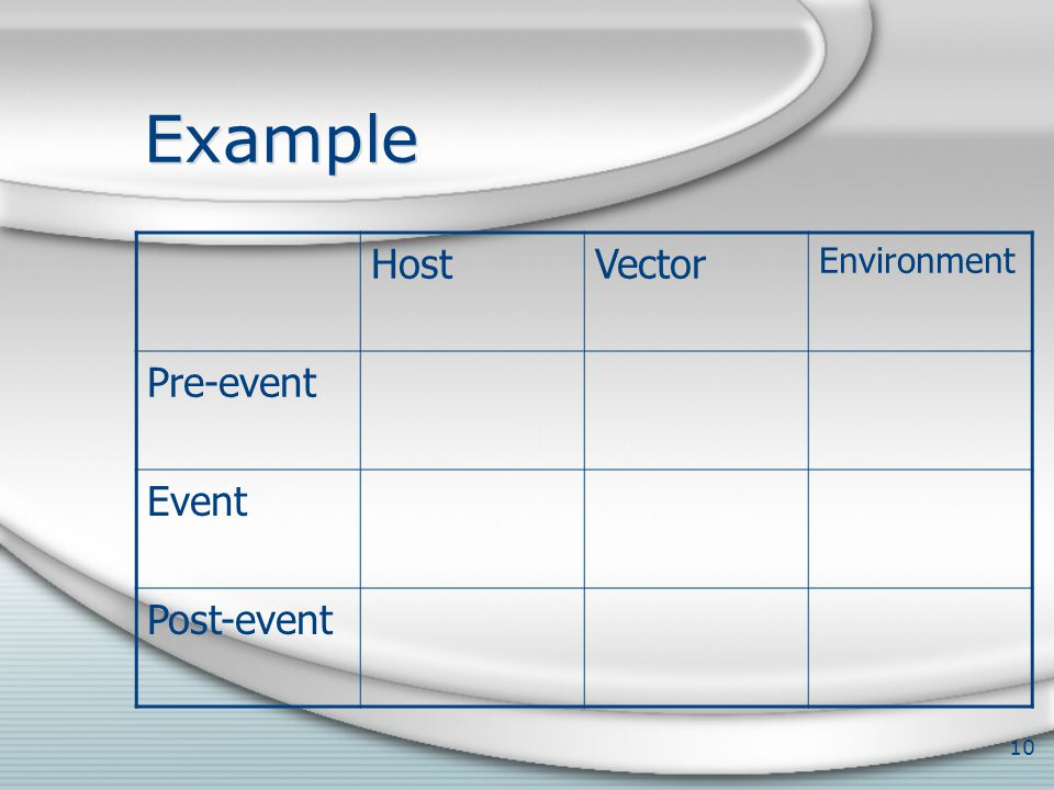 10 Example HostVector Environment Pre-event Event Post-event