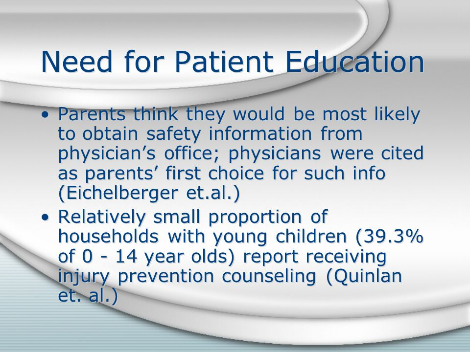 Need for Patient Education Parents think they would be most likely to obtain safety information from physician's office; physicians were cited as parents' first choice for such info (Eichelberger et.al.) Relatively small proportion of households with young children (39.3% of 0 - 14 year olds) report receiving injury prevention counseling (Quinlan et.
