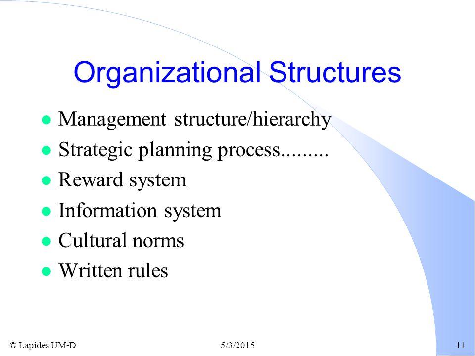 © Lapides UM-D5/3/201511 Organizational Structures l Management structure/hierarchy l Strategic planning process......... l Reward system l Informatio