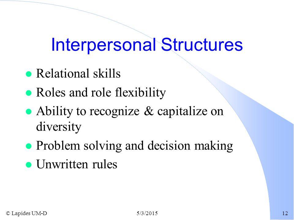 © Lapides UM-D5/3/201512 Interpersonal Structures l Relational skills l Roles and role flexibility l Ability to recognize & capitalize on diversity l