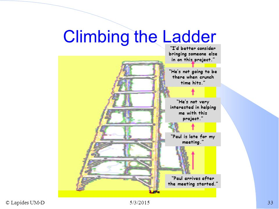"""© Lapides UM-D5/3/201533 Climbing the Ladder """"I'd better consider bringing someone else in on this project."""" """"Paul arrives after the meeting started."""""""