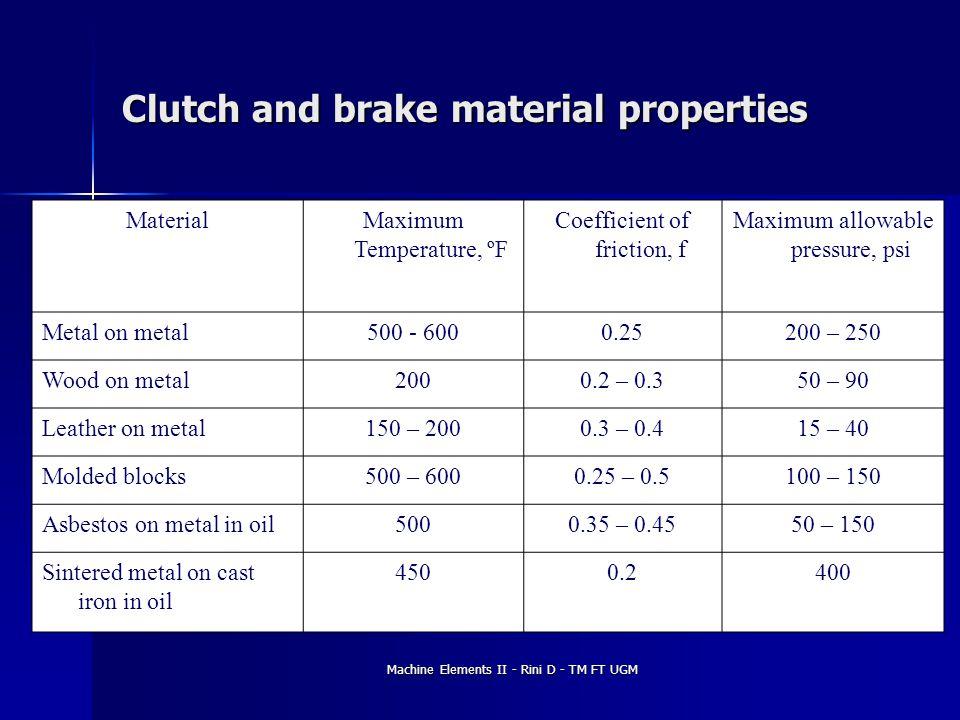 Machine Elements II - Rini D - TM FT UGM Clutch and brake material properties MaterialMaximum Temperature, ºF Coefficient of friction, f Maximum allow