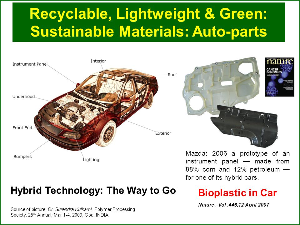 Recyclable, Lightweight & Green: Sustainable Materials: Auto-parts Source of picture: Dr. Surendra Kulkarni, Polymer Processing Society: 25 th Annual,
