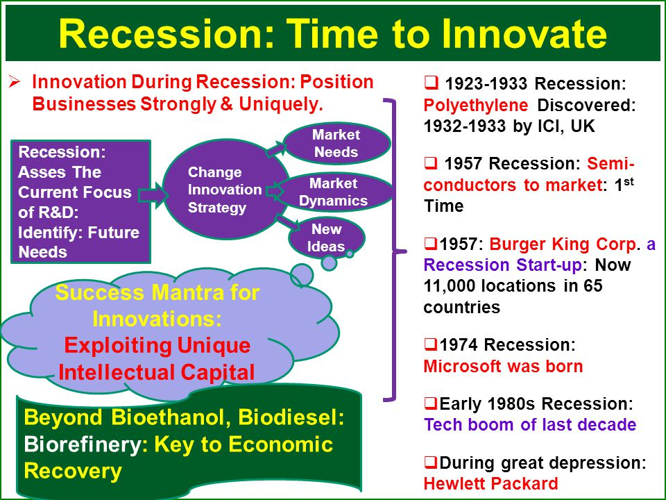  Innovation During Recession: Position Businesses Strongly & Uniquely.
