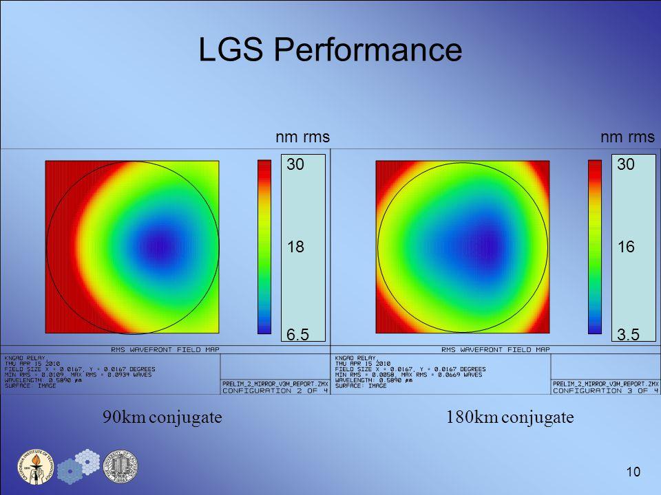 10 LGS Performance 90km conjugate180km conjugate nm rms 30 18 6.5 30 16 3.5