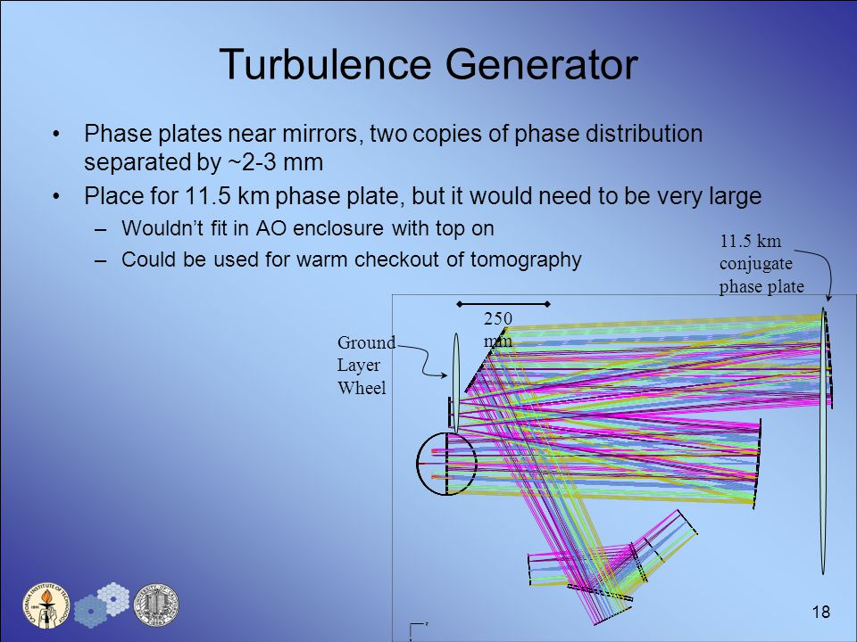 18 Turbulence Generator Phase plates near mirrors, two copies of phase distribution separated by ~2-3 mm Place for 11.5 km phase plate, but it would need to be very large –Wouldn't fit in AO enclosure with top on –Could be used for warm checkout of tomography Ground Layer Wheel 250 mm 11.5 km conjugate phase plate