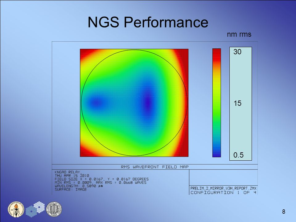 8 NGS Performance nm rms 30 15 0.5