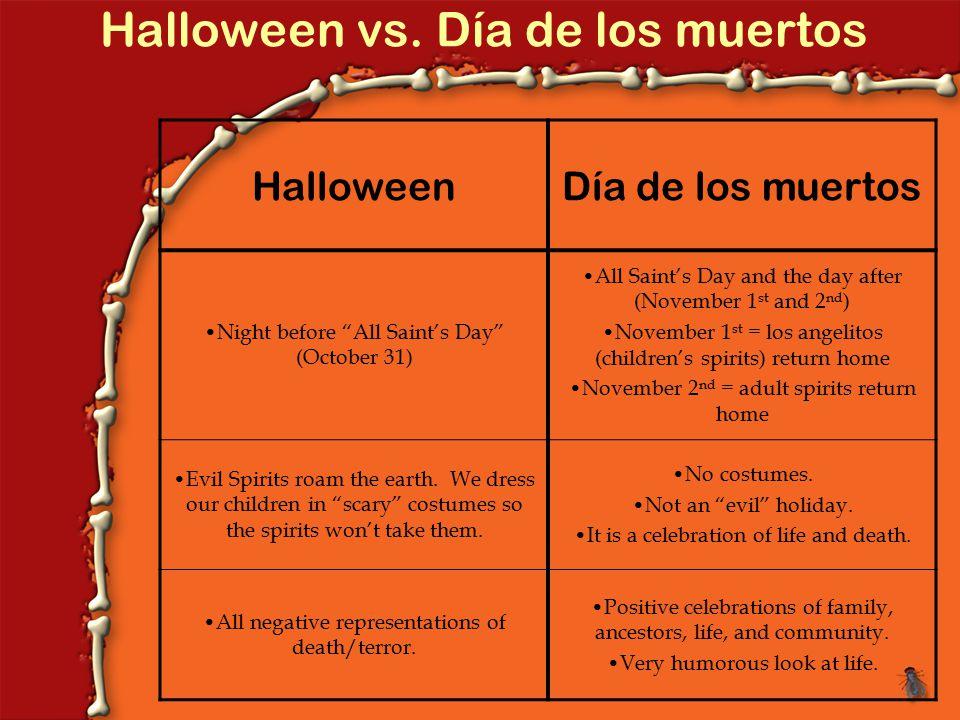 """Halloween vs. Día de los muertos HalloweenDía de los muertos Night before """"All Saint's Day"""" (October 31) All Saint's Day and the day after (November 1"""