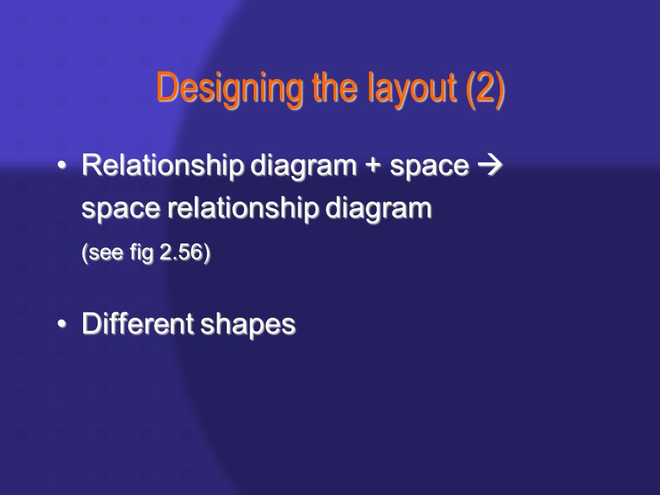 Designing the layout (2) Relationship diagram + space Relationship diagram + space  space relationship diagram (see fig 2.56) Different shapesDifferent shapes