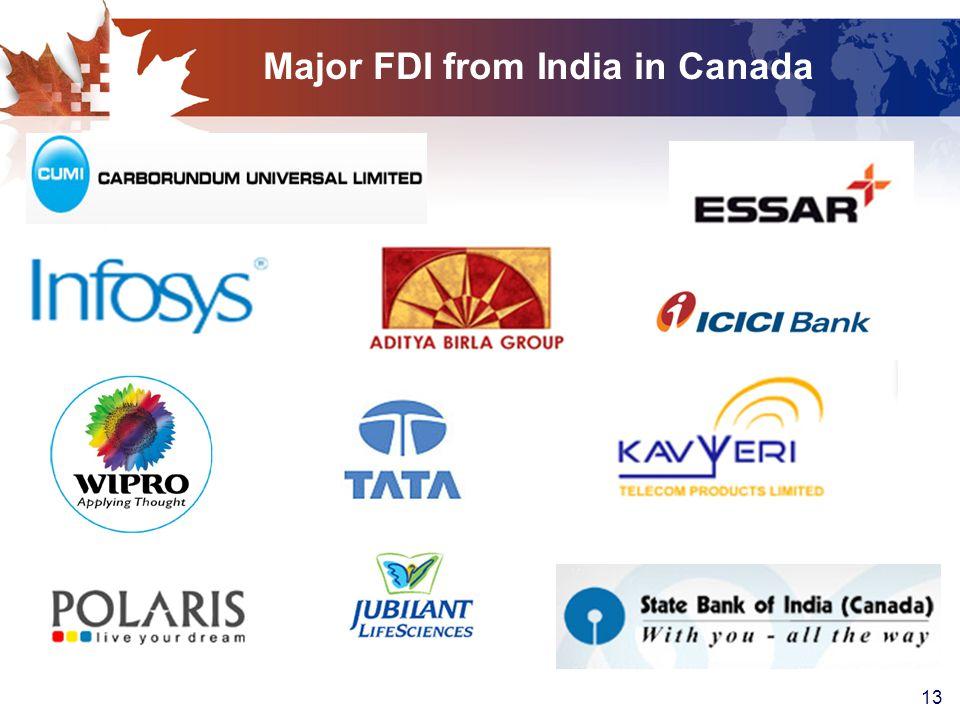 13 Major FDI from India in Canada