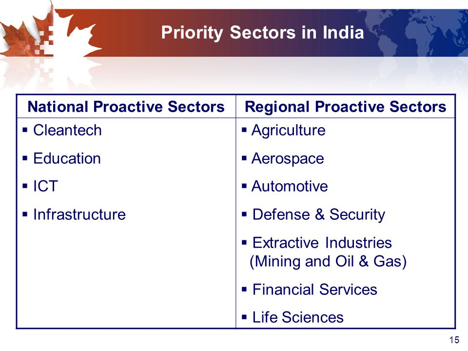 15 Priority Sectors in India National Proactive SectorsRegional Proactive Sectors  Cleantech  Education  ICT  Infrastructure  Agriculture  Aerospace  Automotive  Defense & Security  Extractive Industries (Mining and Oil & Gas)  Financial Services  Life Sciences
