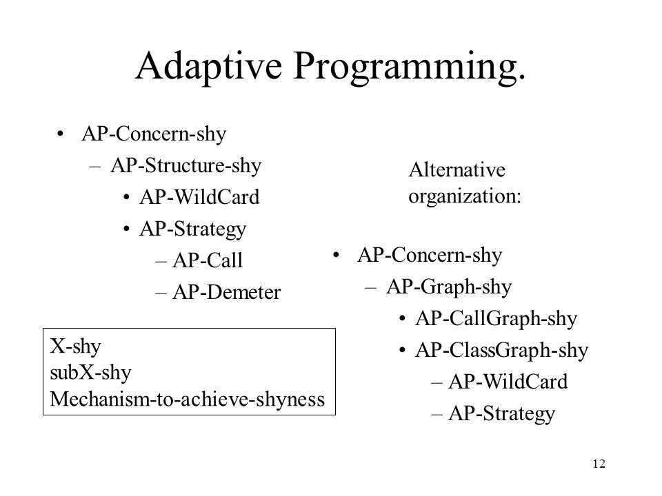11 Adaptive Programming.