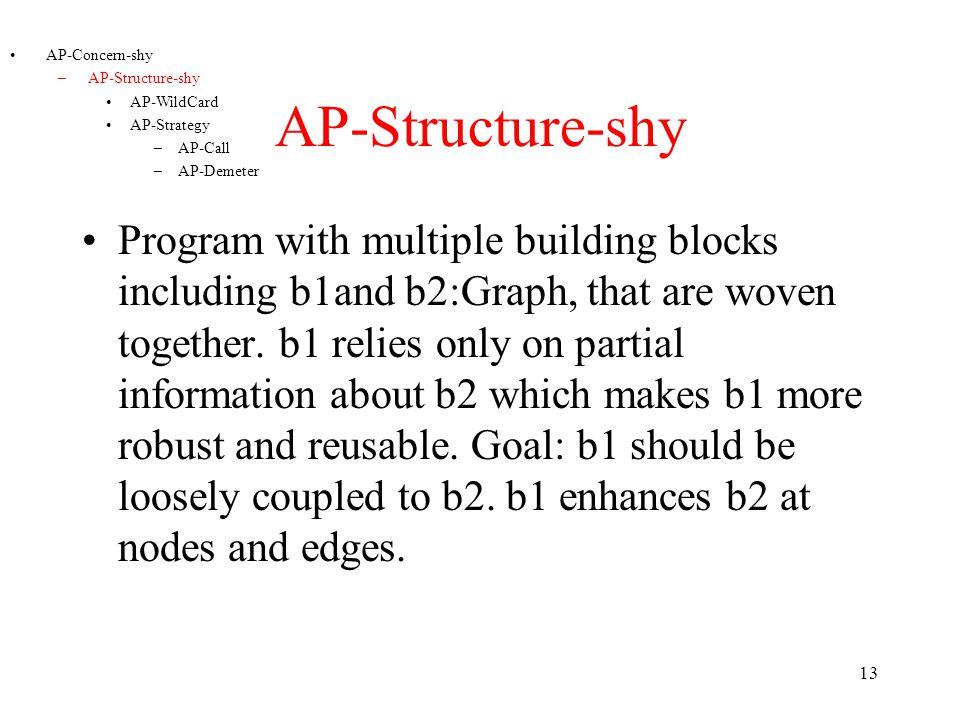 12 Adaptive Programming.
