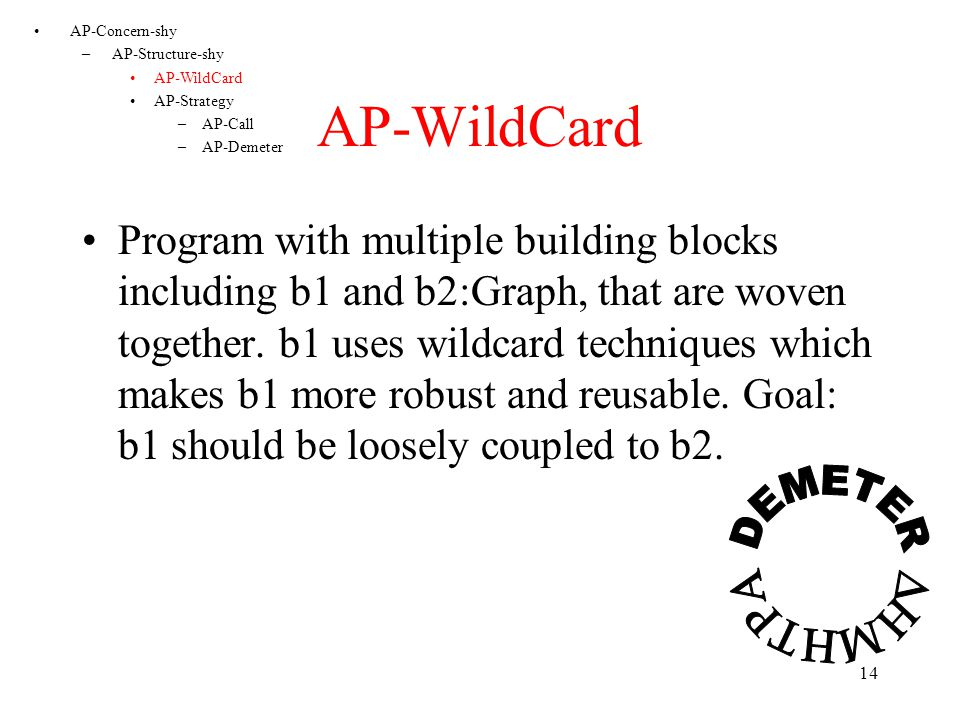 13 AP-Structure-shy Program with multiple building blocks including b1and b2:Graph, that are woven together.
