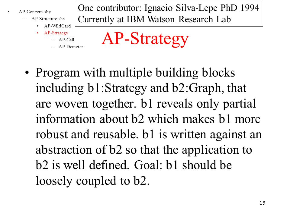 14 AP-WildCard Program with multiple building blocks including b1 and b2:Graph, that are woven together.