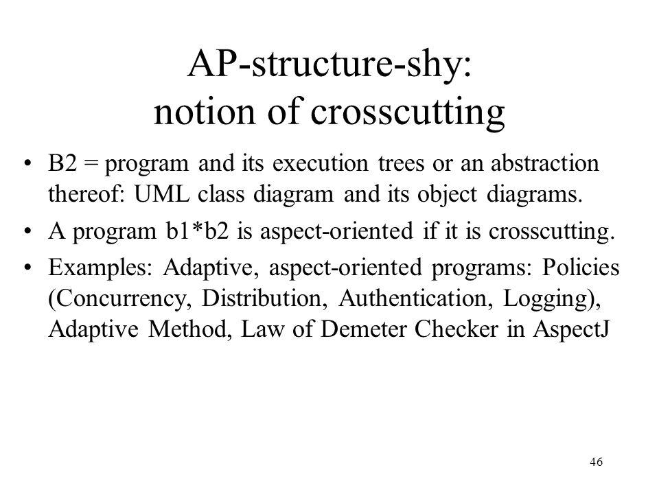 45 P1P1 P2P2 P3P3 P1P1 P6P6 P2P2 P5P5 P3P3 P4P4 P1P1 P2P2 Software Structure with ACs 45 P1P1 P2P2 P3P3 P1P1 P6P6 P2P2 P5P5 P3P3 P4P4 P1P1 P2P2 Software Structure with ACs 45 P1P1 P2P2 P3P3 P1P1 P6P6 P2P2 P5P5 P3P3 P4P4 P1P1 P2P2 Software Structure with ACs