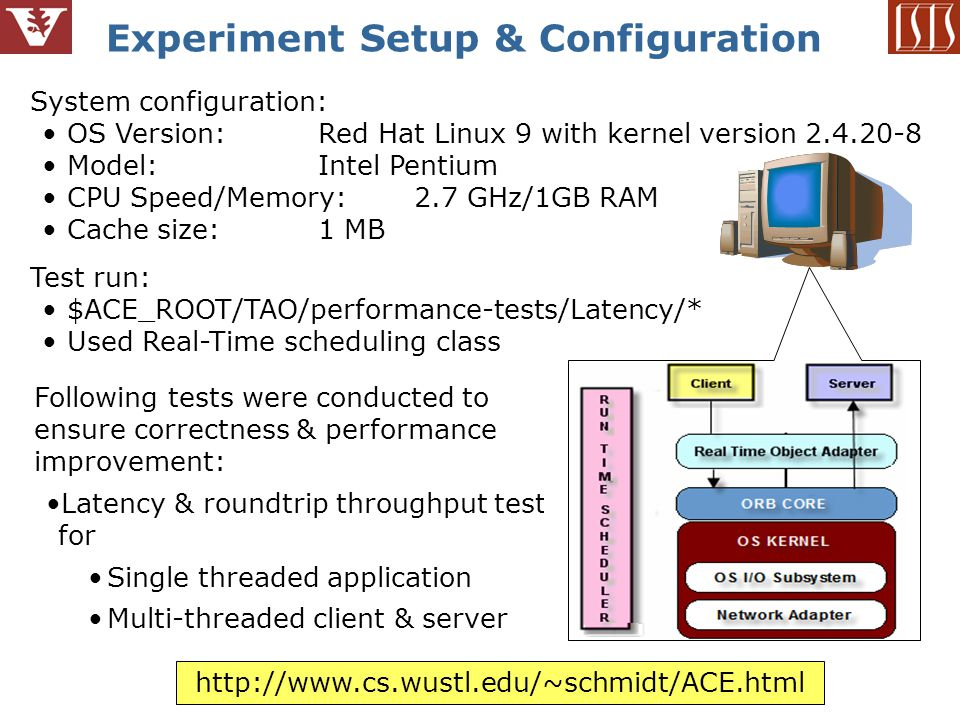 10 Experiment Setup & Configuration System configuration: OS Version: Red Hat Linux 9 with kernel version 2.4.20-8 Model:Intel Pentium CPU Speed/Memory:2.7 GHz/1GB RAM Cache size:1 MB Test run: $ACE_ROOT/TAO/performance-tests/Latency/* Used Real-Time scheduling class Following tests were conducted to ensure correctness & performance improvement: Latency & roundtrip throughput test for Single threaded application Multi-threaded client & server http://www.cs.wustl.edu/~schmidt/ACE.html