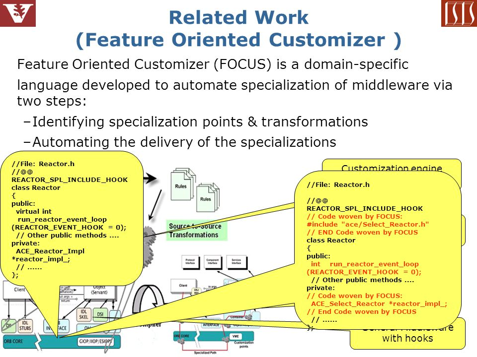 13 Related Work (Feature Oriented Customizer ) Feature Oriented Customizer (FOCUS) is a domain-specific language developed to automate specialization of middleware via two steps: –Identifying specialization points & transformations –Automating the delivery of the specializations Normal C++ compiler is used to compile code Specialized Middleware General Middleware with hooks Customization engine transforms annotations //File: Reactor.h //@@ REACTOR_SPL_INCLUDE_HOOK class Reactor { public: virtual int run_reactor_event_loop (REACTOR_EVENT_HOOK = 0); // Other public methods....