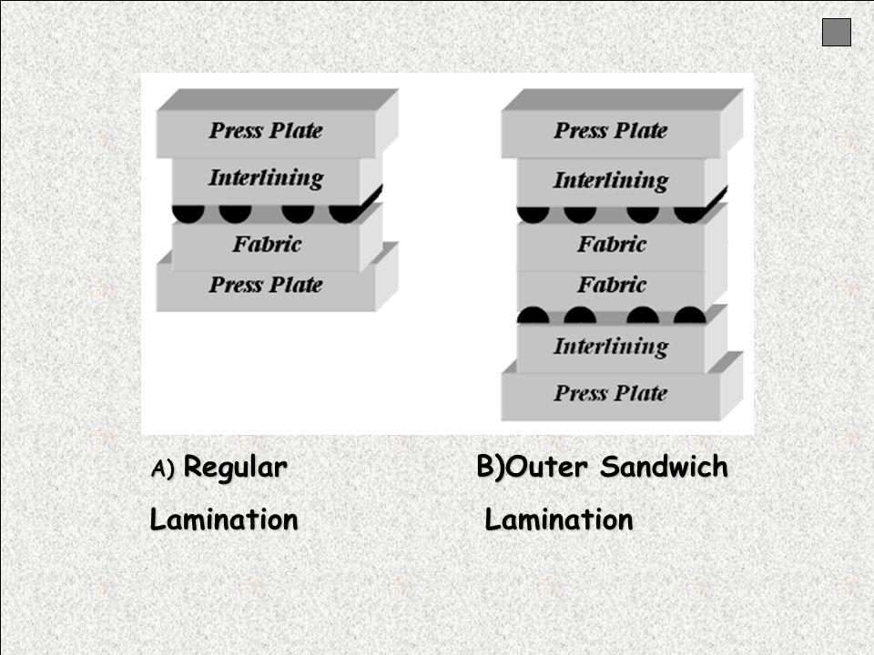 A) Regular B)Outer Sandwich Lamination Lamination