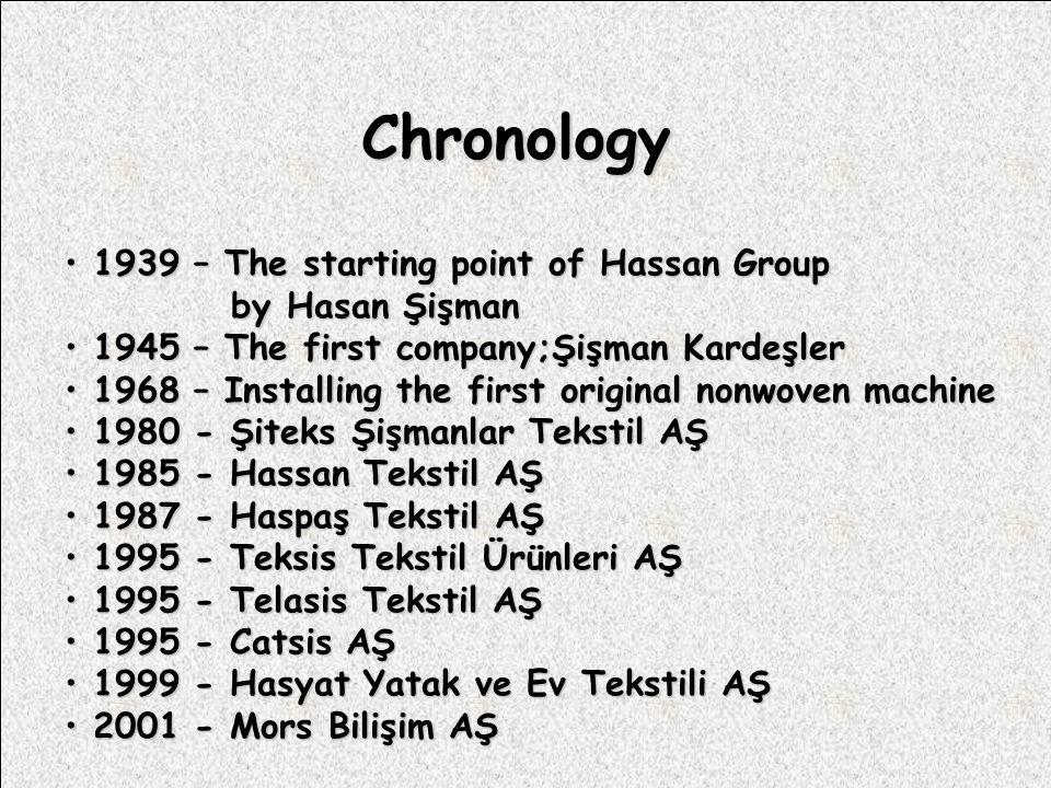 Chronology 1 1939 – The starting point of Hassan Group by Hasan Şişman 945 – The first company;Şişman Kardeşler 968 – Installing the first original no