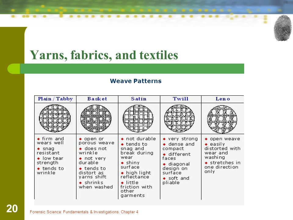 Forensic Science: Fundamentals & Investigations, Chapter 4 20 Yarns, fabrics, and textiles Weave Patterns