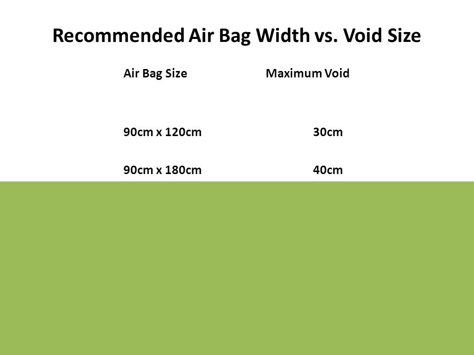 5 Recommended Air Bag Width vs.