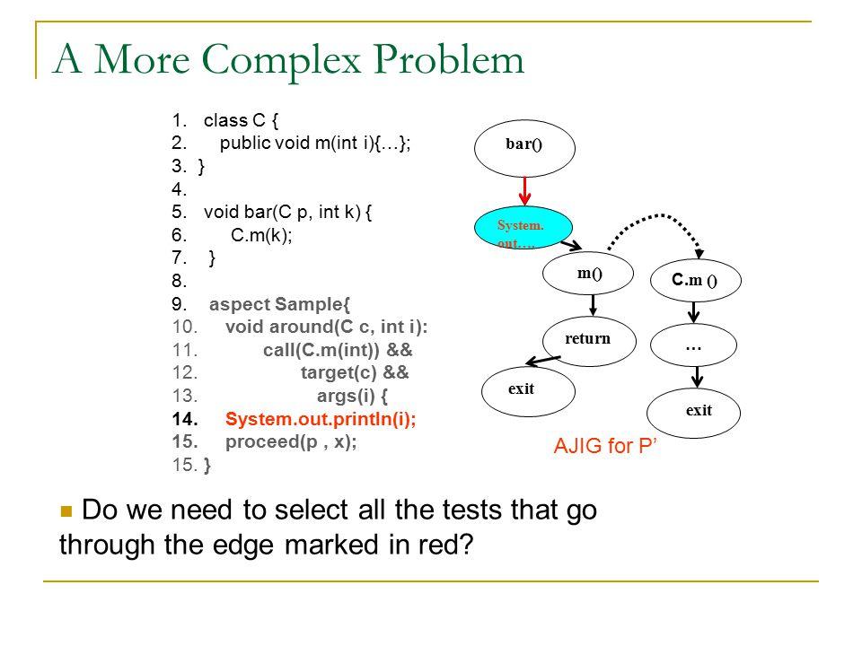 A More Complex Problem 1.class C { 2. public void m(int i){…}; 3.