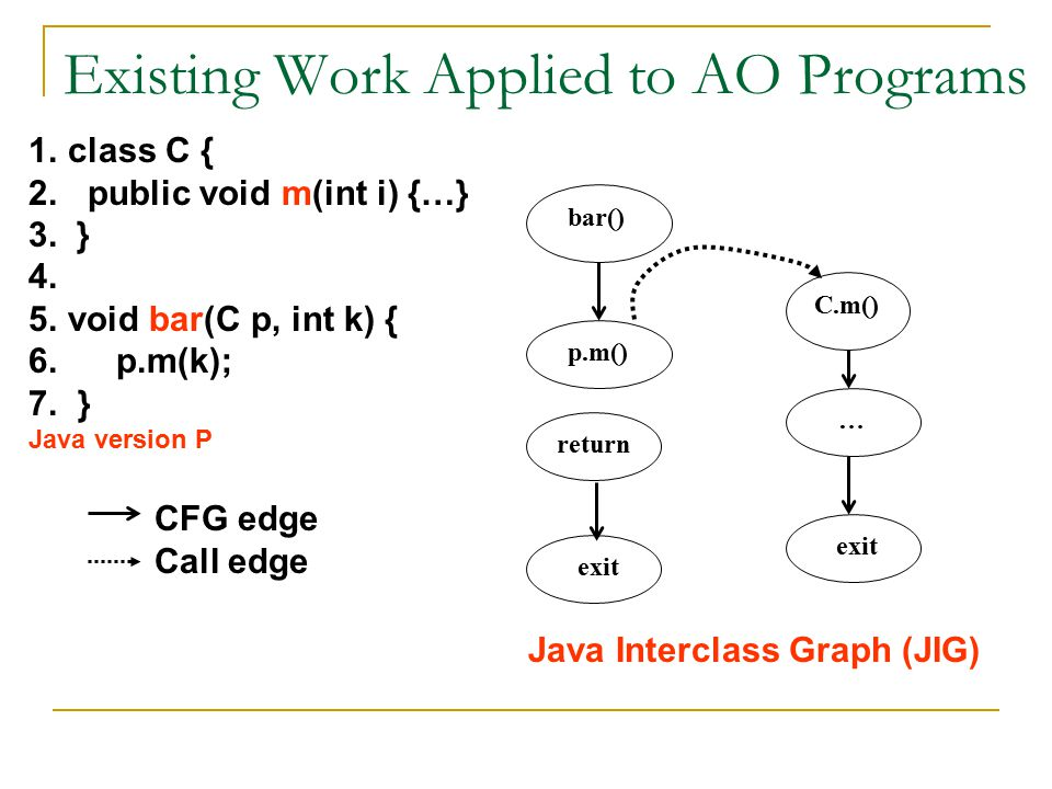 Existing Work Applied to AO Programs 1.class C { 2.
