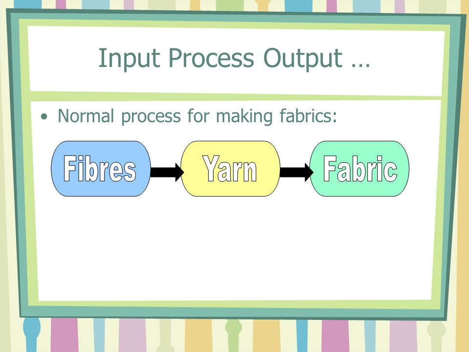 Input Process Output … Normal process for making fabrics: