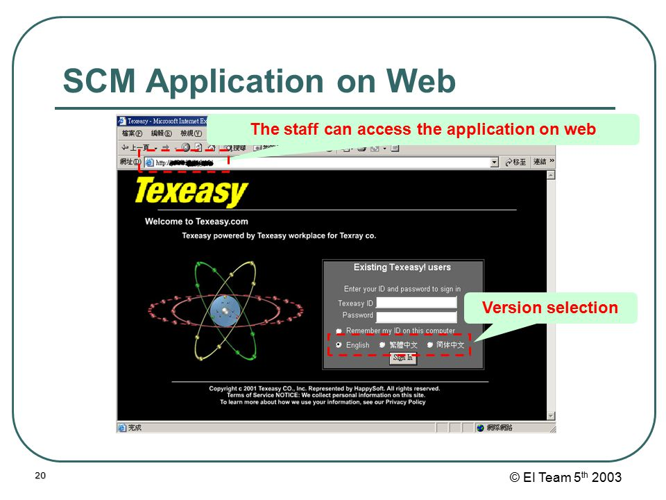 © EI Team 5 th 200320 SCM Application on Web The staff can access the application on web Version selection