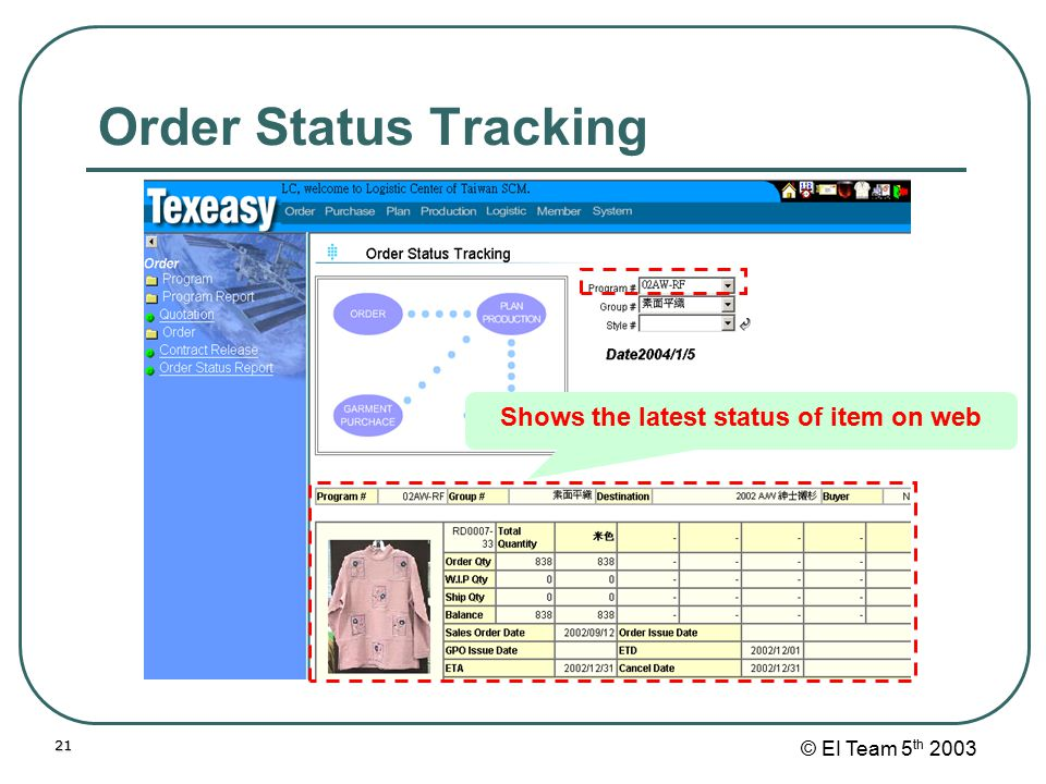 © EI Team 5 th 200321 Order Status Tracking Shows the latest status of item on web