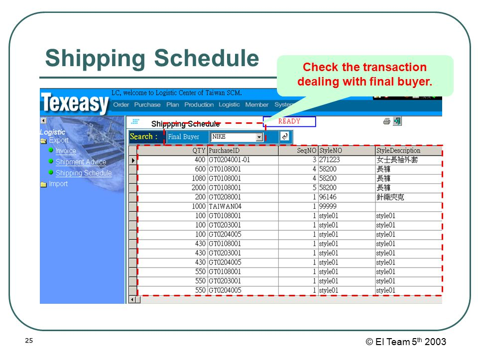 © EI Team 5 th 200325 Shipping Schedule Check the transaction dealing with final buyer.