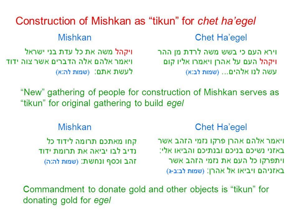 Construction of Mishkan as tikun for chet ha'egel New gathering of people for construction of Mishkan serves as tikun for original gathering to build egel Commandment to donate gold and other objects is tikun for donating gold for egel MishkanChet Ha'egel MishkanChet Ha'egel