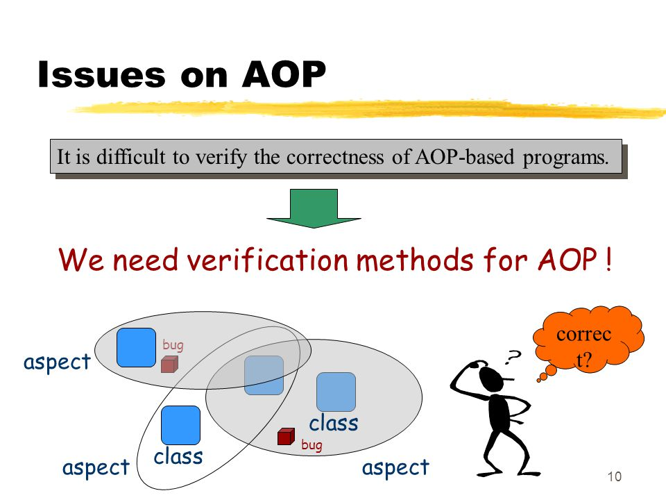 10 Issues on AOP It is difficult to verify the correctness of AOP-based programs.
