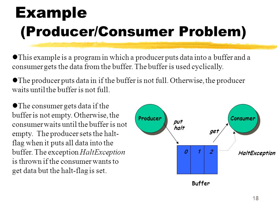18 Example (Producer/Consumer Problem) Producer Consumer 0 1 2 put halt get HaltException Buffer This example is a program in which a producer puts data into a buffer and a consumer gets the data from the buffer.