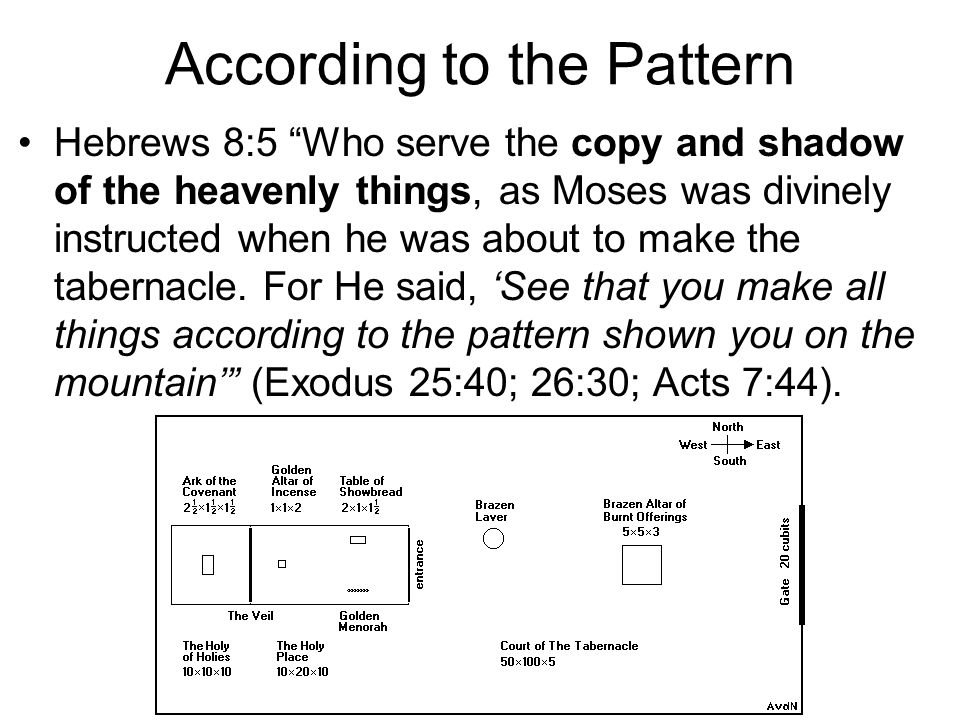 """According to the Pattern Hebrews 8:5 """"Who serve the copy and shadow of the heavenly things, as Moses was divinely instructed when he was about to make"""
