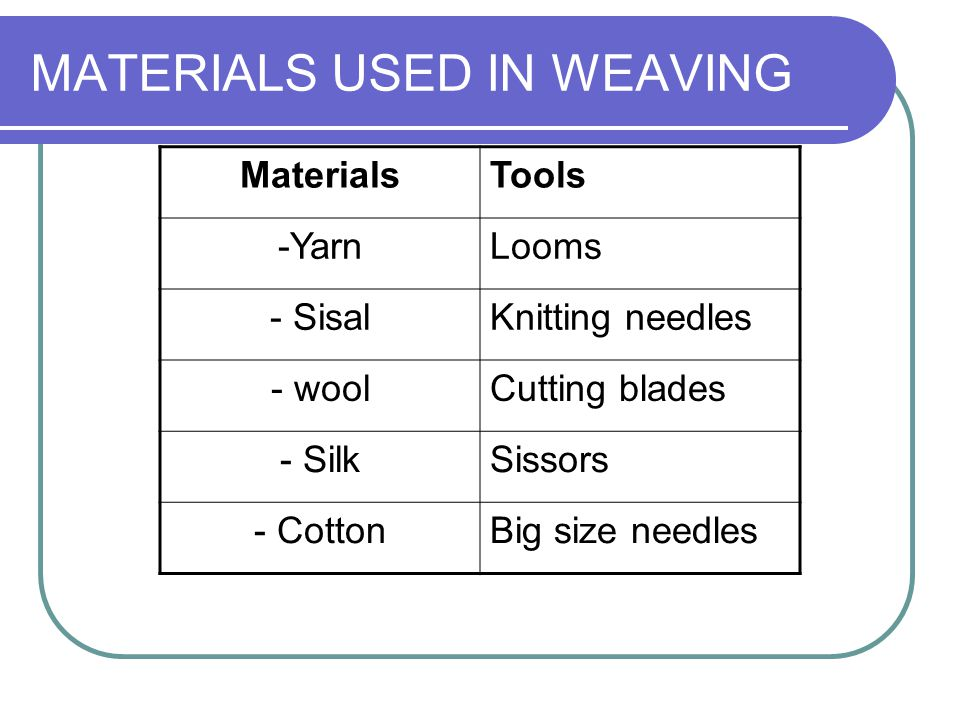 MATERIALS USED IN WEAVING MaterialsTools -YarnLooms - SisalKnitting needles - woolCutting blades - SilkSissors - CottonBig size needles