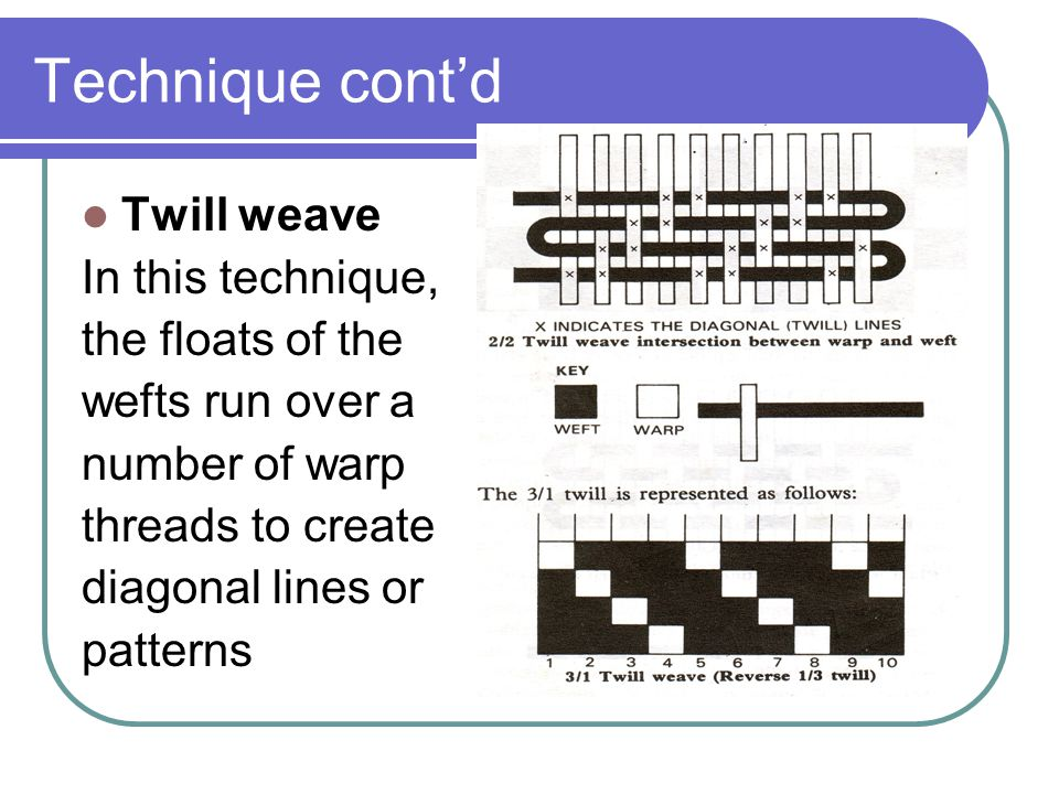 Technique cont'd Twill weave In this technique, the floats of the wefts run over a number of warp threads to create diagonal lines or patterns