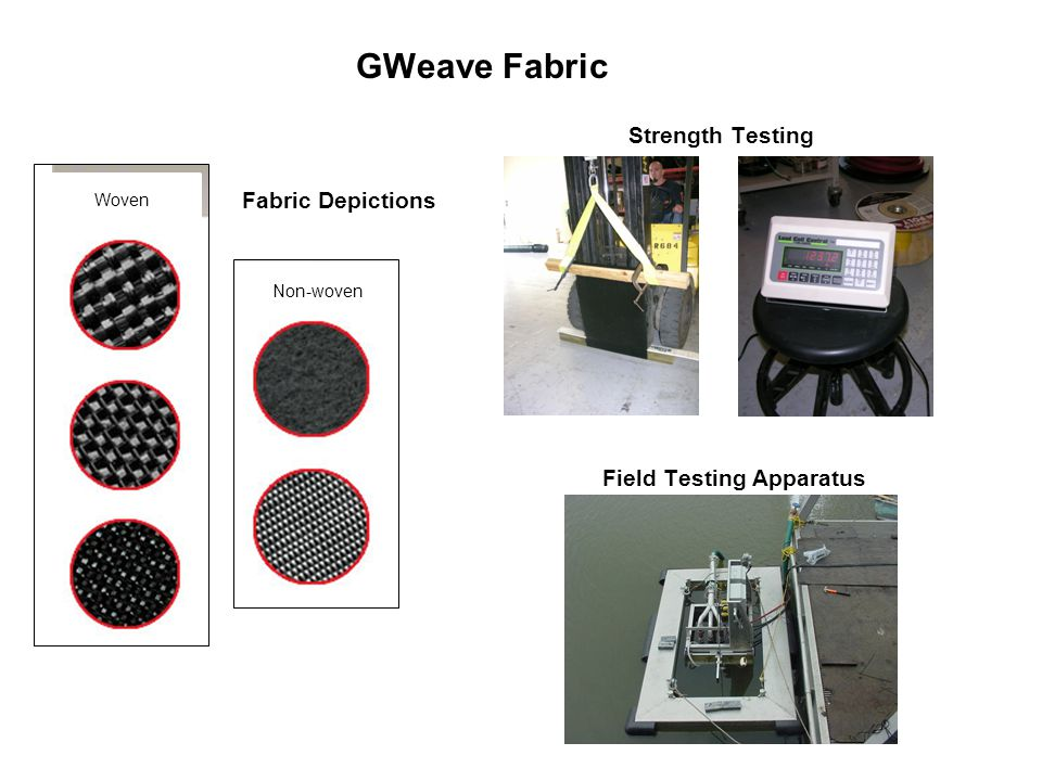 GWeave Fabric Woven Non-woven Strength Testing Field Testing Apparatus Fabric Depictions