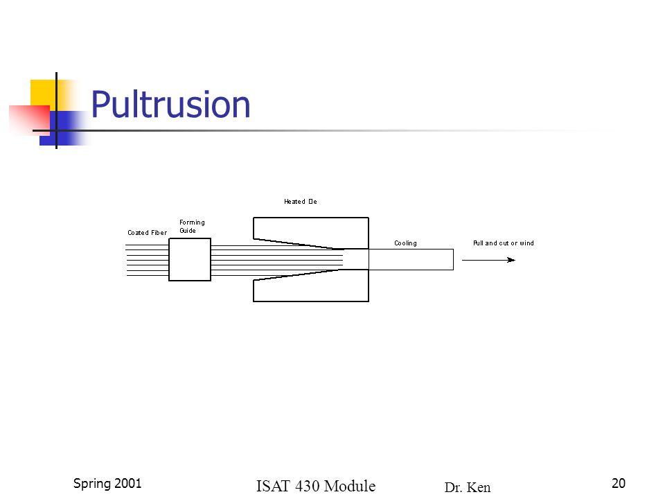 ISAT 430 Module 4a Dr. Ken Lewis Spring 200120 Pultrusion