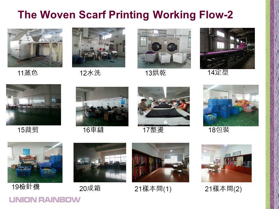 1 上漿機 2 整經 3 盤頭 4 織布 5 驗布 6 打捲 6 折幅包裝 7 框版 7 製版 8 檢查菲林 9製版9製版 10 電腦噴印 10 機印 10 手工印花 10 圓網機印 The Woven Scarf Printing Working Flow-1