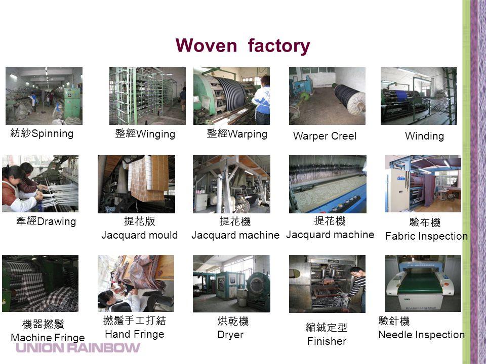 11 蒸色 12 水洗 13 烘乾 14 定型 15 裁剪 16 車縫 17 整燙 18 包裝 19 檢針機 20 成箱 21 樣本間 (1)21 樣本間 (2) The Woven Scarf Printing Working Flow-2