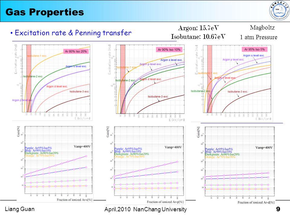 April,2010 NanChang University Gas Properties Excitation rate & Penning transfer 1 atm Pressure Argon: 15.7eV Isobutane: 10.67eV Magboltz Liang Guan 9