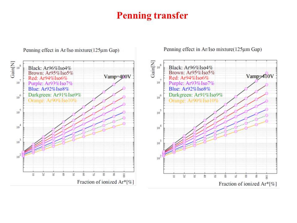 Penning transfer
