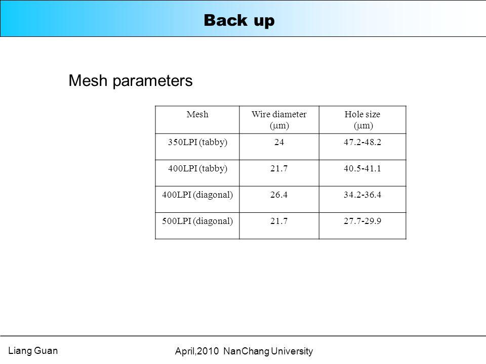 April,2010 NanChang University Back up Liang Guan MeshWire diameter (  m) Hole size (  m) 350LPI (tabby)2447.2-48.2 400LPI (tabby)21.740.5-41.1 400LPI (diagonal)26.434.2-36.4 500LPI (diagonal)21.727.7-29.9 Mesh parameters
