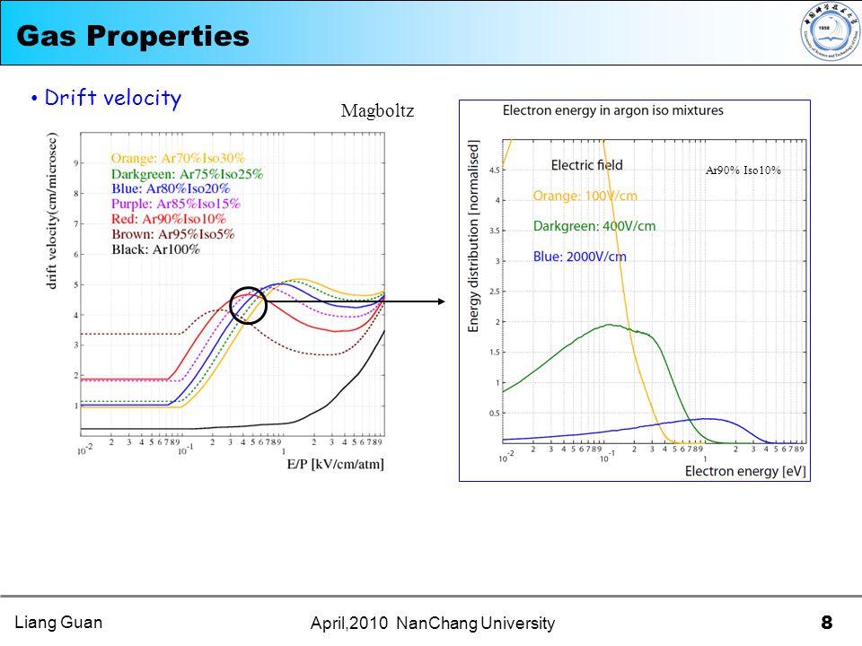 8 April,2010 NanChang University Gas Properties Ar90% Iso10% Drift velocity Magboltz Liang Guan
