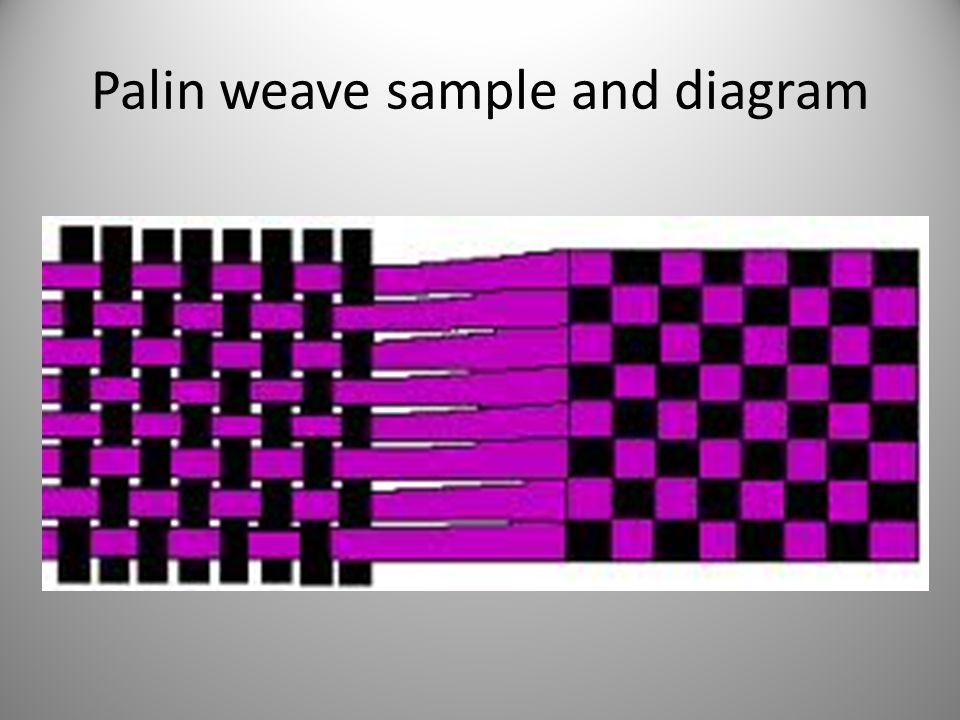 Palin weave sample and diagram