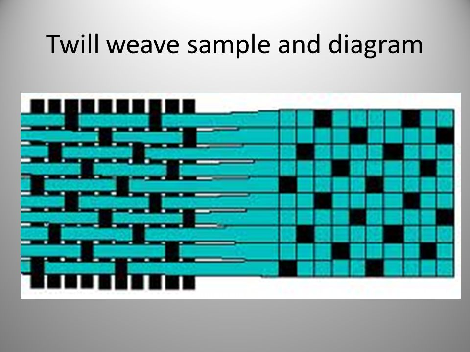 Twill weave sample and diagram