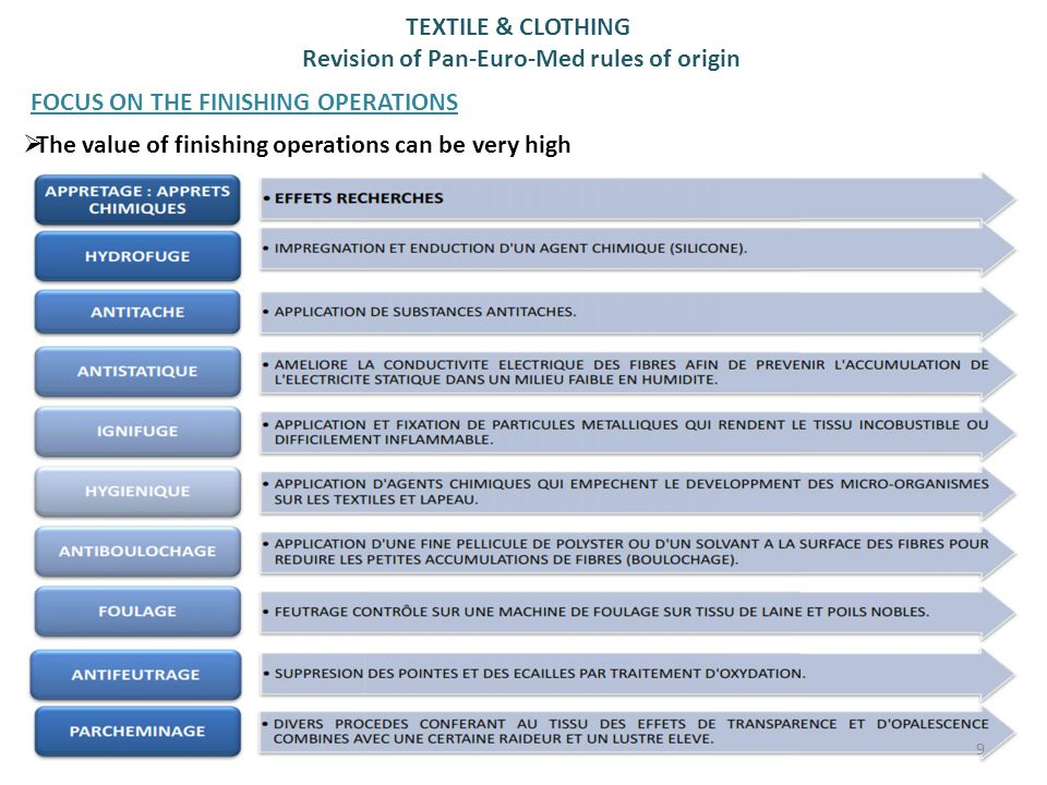 9 FOCUS ON THE FINISHING OPERATIONS  The value of finishing operations can be very high