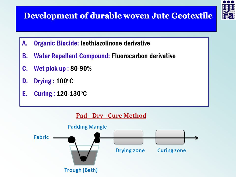Water repellency of specially treated Jute Geotextile has been measured by Spray Test Method : As per IS 390- 1975, R.A in 2003,Cone Test: IS 7941: 1976, R.A in 2004, Bundesmann Test: ISO 9865: 1991 Spray test methodUntreated JGT Specially Treated JGT Durable JGT : 90% water repellent